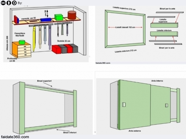 Istruzioni Montaggio Armadio Ikea Pax Ante Scorrevoli.Armadio A Muro Fai Da Te Con Ante Scorrevoli Progetto E Costruzione