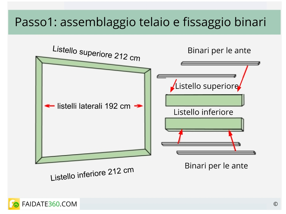 Binari Per Ante Scorrevoli Ikea.Armadio A Muro Fai Da Te Con Ante Scorrevoli Progetto E Costruzione