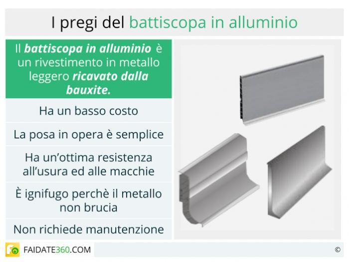 Battiscopa in alluminio: tipi, prezzi e montaggio