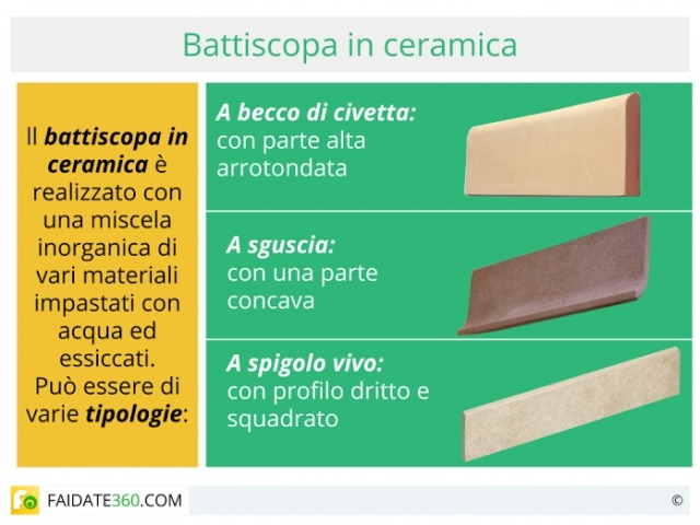 Battiscopa in ceramica for Battiscopa ceramica