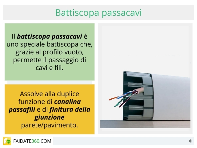 Battiscopa passacavi cos 39 tipi vantaggi e posa in opera for Battiscopa ikea