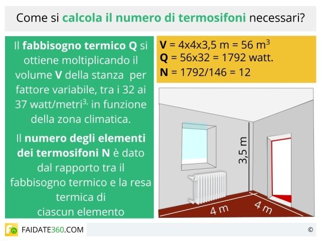 Calcolo termosifoni: elementi e calorie