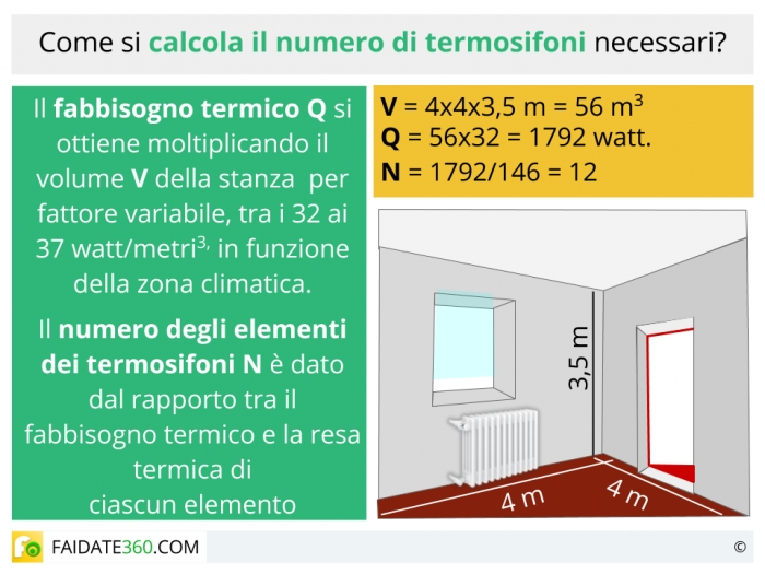 Calcolo termosifoni elementi e calorie for Calcolo fabbisogno termico