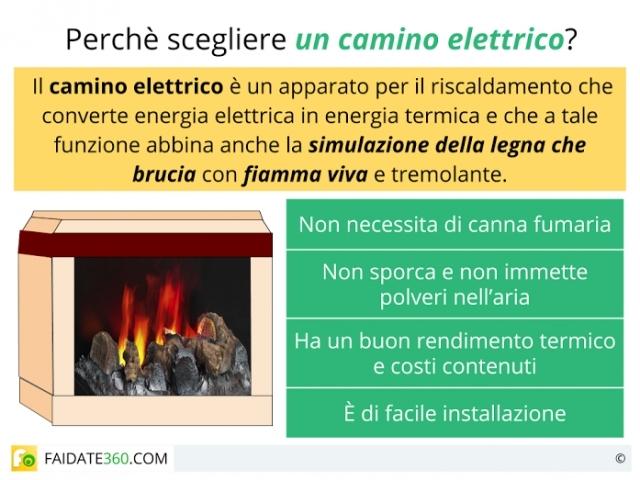 Caminetti elettrici con o senza fiamma. Caratteristiche ...