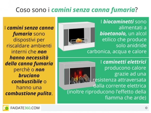 Camino senza canna fumaria come funziona tipi e prezzi for Camini da arredo senza canna fumaria