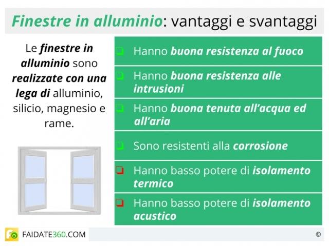 Finestre in alluminio: caratteristiche, tipi, vantaggi e prezzi