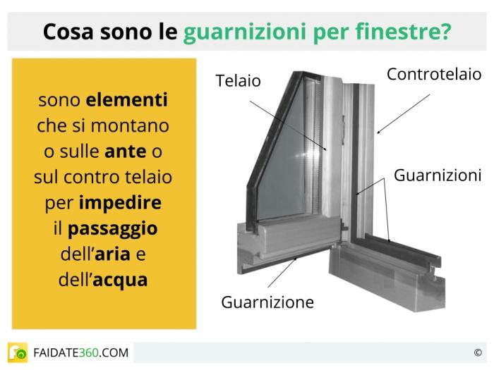 Guarnizioni per finestre - Montaggio finestre pvc senza controtelaio ...