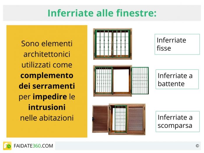 Inferriate per finestre: sicurezza, tipi, prezzi ed installazione
