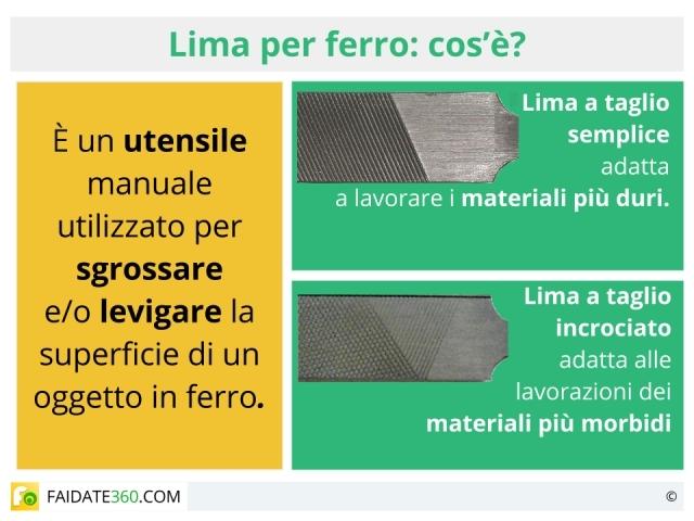 Lime per ferro: caratteristiche, tipi e prezzi
