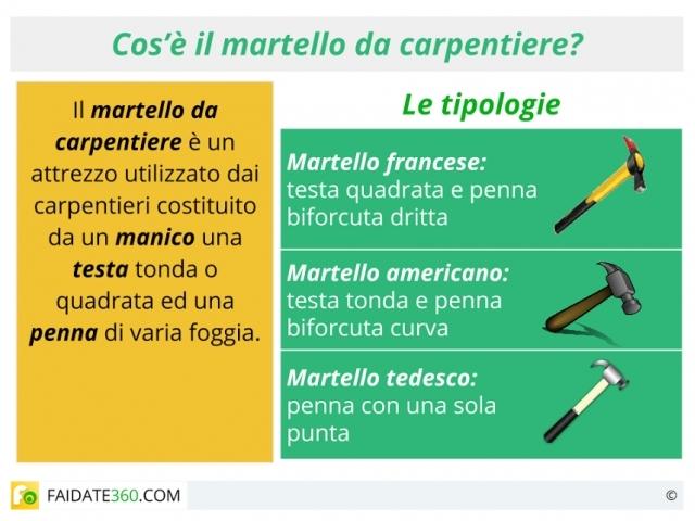Martello da carpentiere: caratteristiche, uso e prezzi