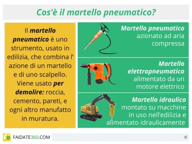 Martello pneumatico: come funziona? Caratteristiche e tipi