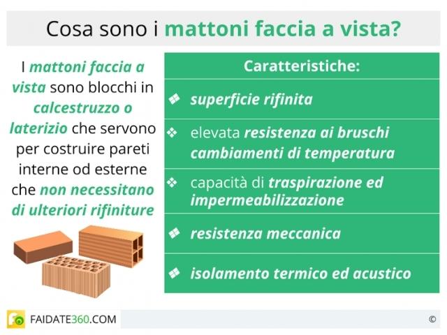 Mattoni faccia a vista: caratteristiche e prezzi per interni ed esterni