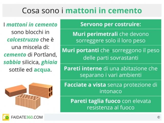 Mattoni in cemento: tipologie, caratteristiche, scheda tecnica e prezzi