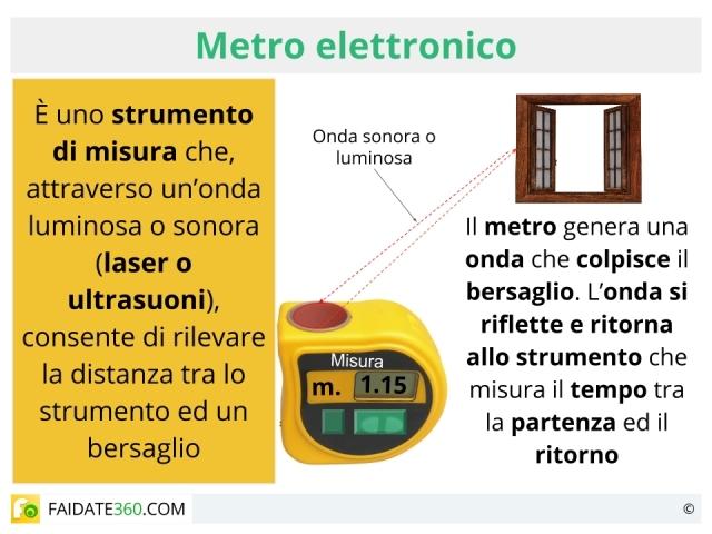 Metro elettronico: tipi e prezzi
