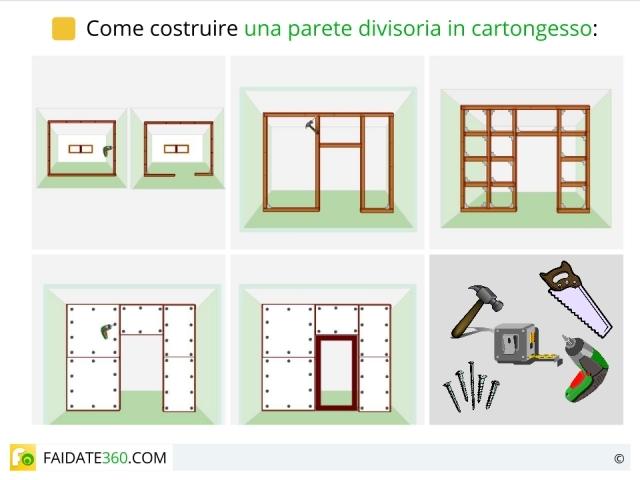 in cartongesso: come costruire una parete divisoria fai da te - Cabine Armadio In Cartongesso Angolari