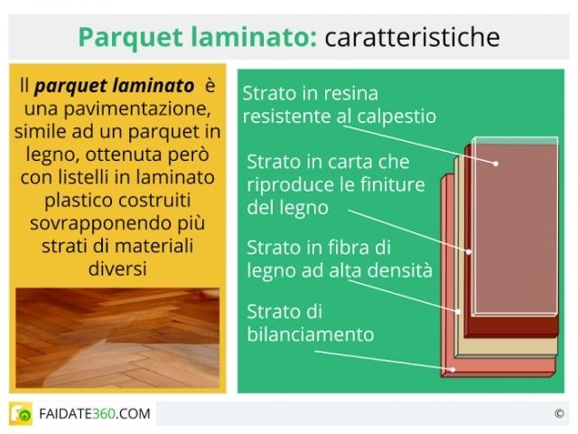 Costo del parquet al metro quadro sughero da e mm with - Prezzo al metro quadro di un immobile ...