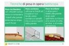 Posa battiscopa: inchiodata, incollata o avvitata. Prezzi e tecniche