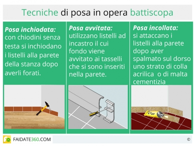 Tecniche di posa in opera del battiscopa