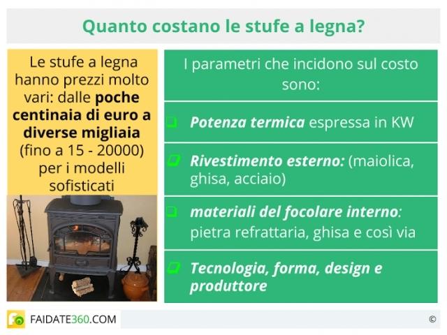 Awesome stufe legna prezzi photos - Stufe economiche a legna prezzi ...