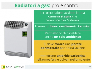 Fai da te for Radiatori a gas argo