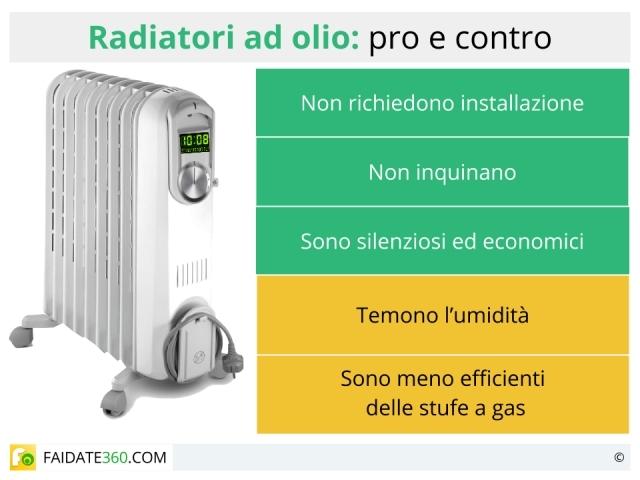 Radiatori ad olio: caratteristiche, funzionamento, vantaggi e svantaggi