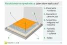 Riscaldamento a pavimento: pro e contro, funzionamento e costi dell' impianto