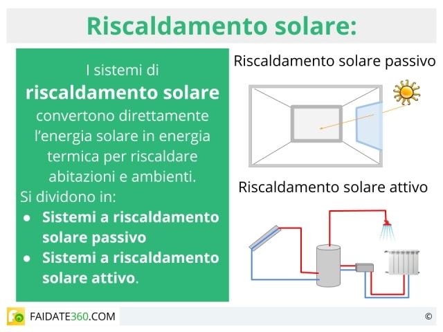 Riscaldamento solare: tipologie, costi ed utilizzo