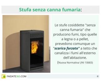 Stufa senza canna fumaria - Canna fumaria stufa a legna prezzi ...