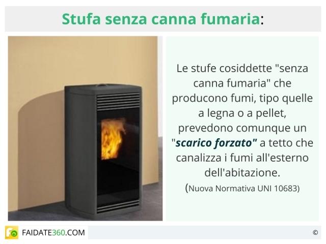 Stufa senza canna fumaria - Canna fumaria esterna normativa ...