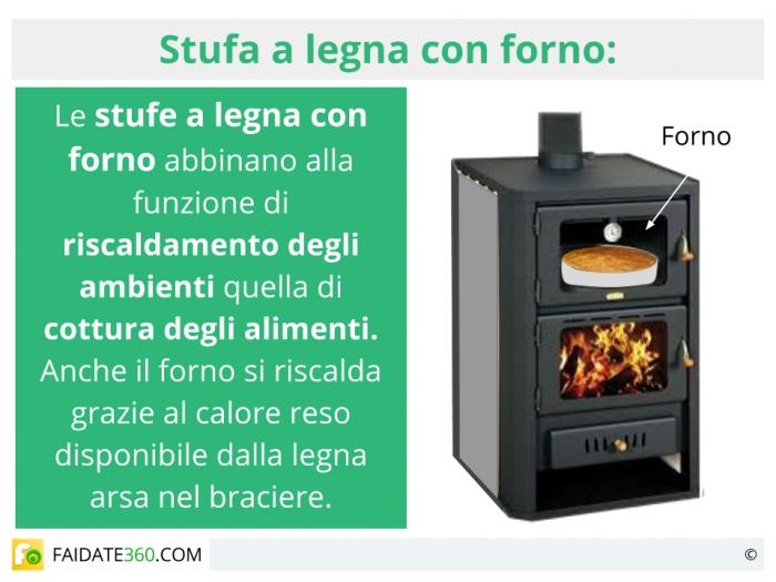 Stufe a legna con forno: caratteristiche, tipologie e prezzi