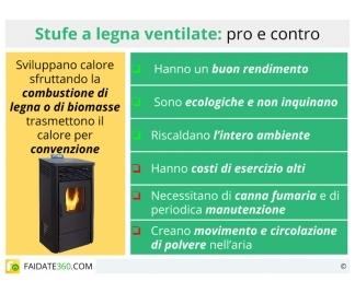 Stufe a legna ventilate - Stufe a legna ventilate ...