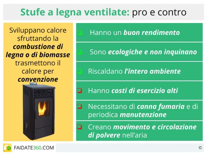 Stufe a legna ventilate: cosa sono? Caratteristiche, prezzi, pro e ...