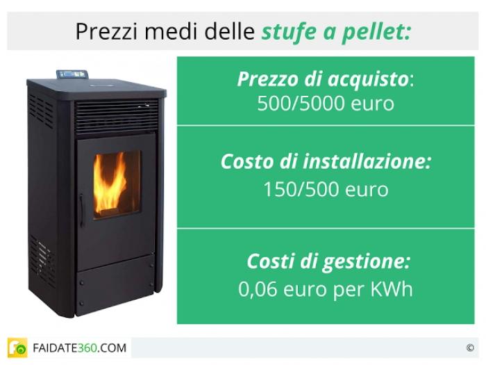 Stufe a pellet prezzi di acquisto e costi di installazione - Stufe a pellet termosifoni ...