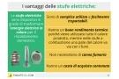 Stufe elettriche: tipi, consumi, caratteristiche e prezzi