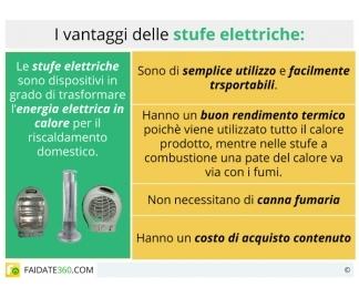 Stufe elettriche