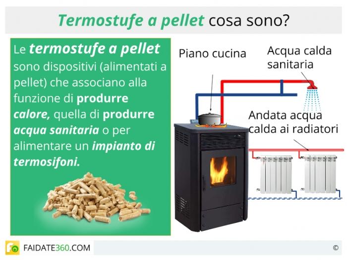 Termostufe a pellet vantaggi e svantaggi funzionamento installazione e manutenzione - Stufe a pellet termosifoni ...