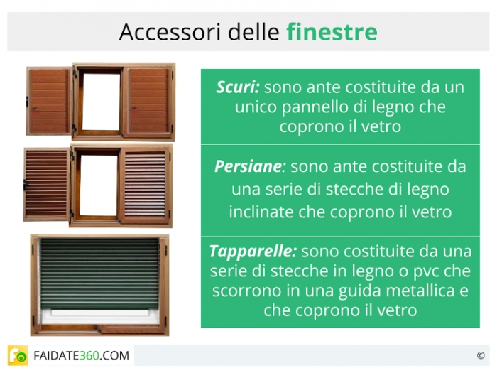 Finestre e persiane prezzi latest preventivo finestra in - Scuri per finestre in alluminio prezzi ...