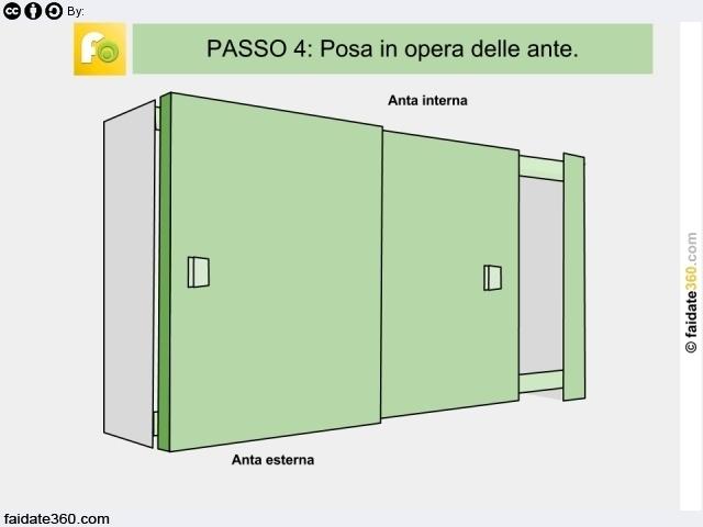 Armadio a muro fai da te con ante scorrevoli progetto e - Ante armadio a muro ikea ...