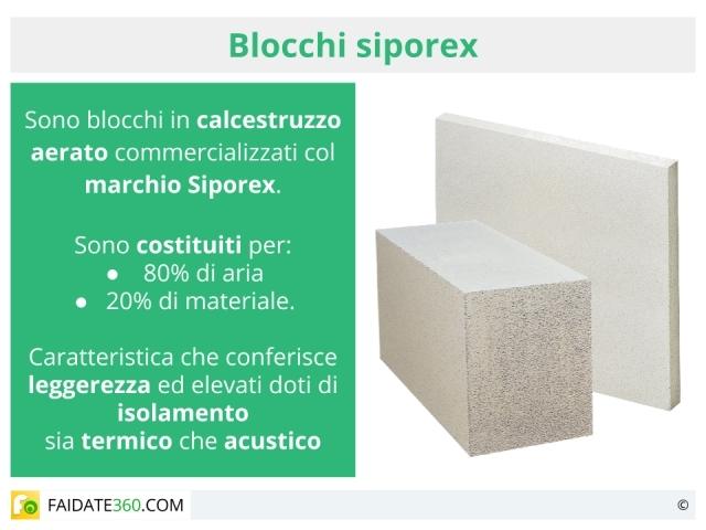 Blocchi siporex