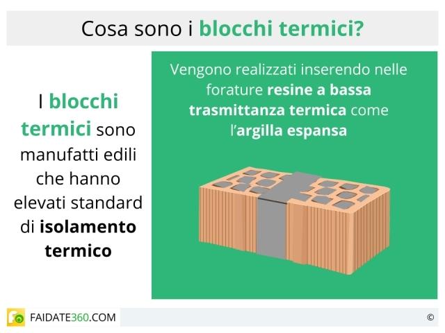 Blocchi termici: caratteristiche, usi e prezzi
