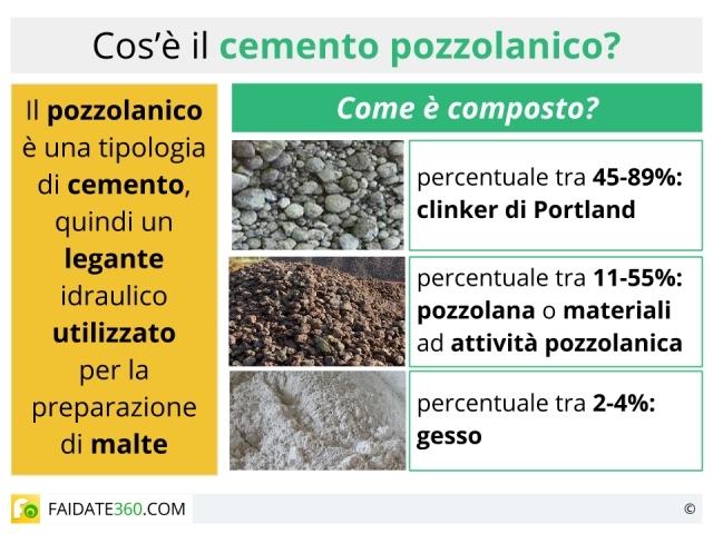 Cemento pozzolanico: caratteristiche, proprietà, uso e prezzo