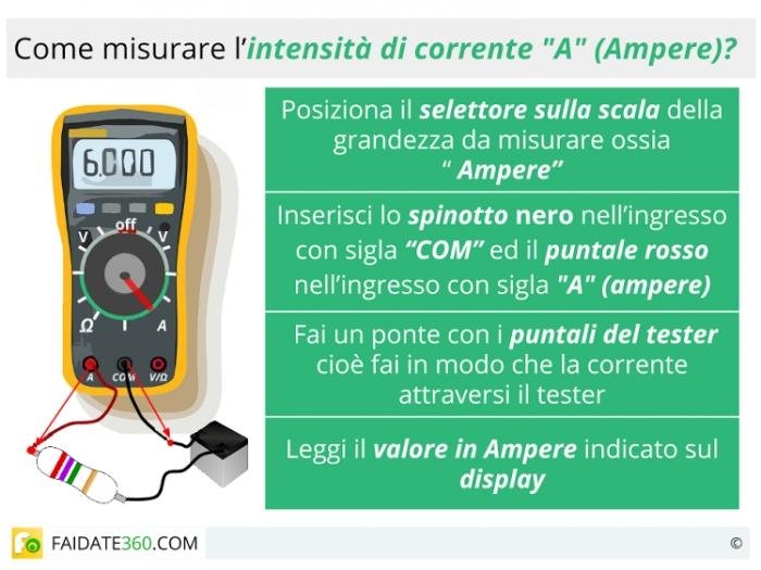Come si misura l'intensità di corrente