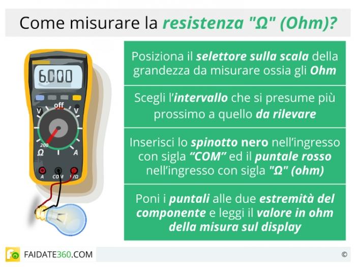 Come si misura la resistenza