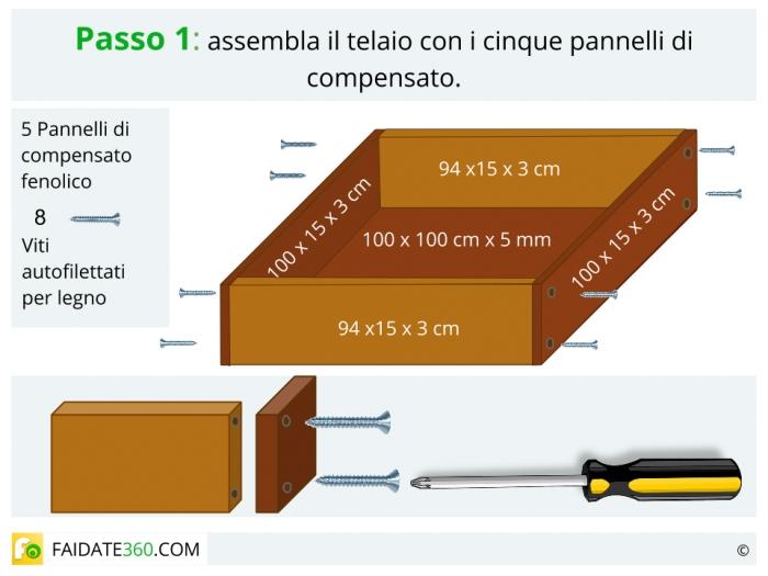Costruire un pannello solare passo 1
