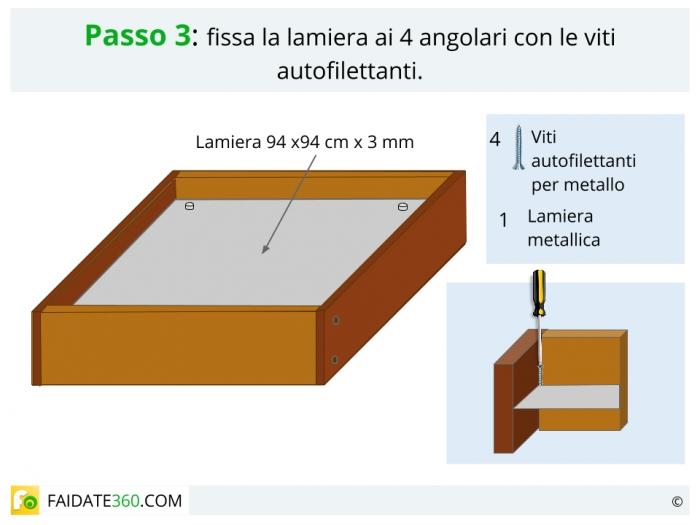 Costruire un pannello solare passo