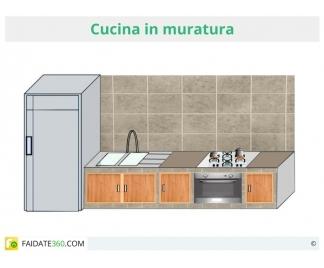 Fai da te - Costruire cucina in muratura ...