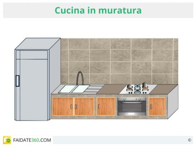 Vediamo come costruire una cucina in muratura fai da te: dal progetto ...