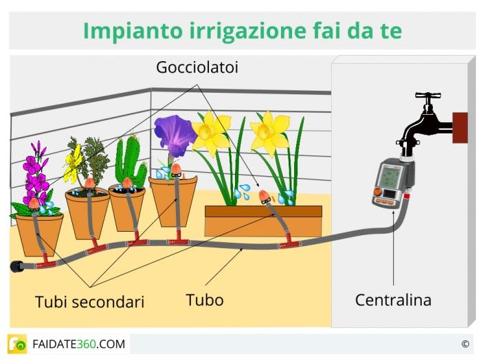 Best Irrigazione A Goccia Terrazzo Contemporary - Casa & Design 2018 ...