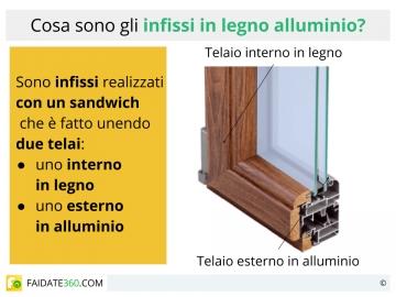 Fai da te for Prezzi serramenti legno alluminio