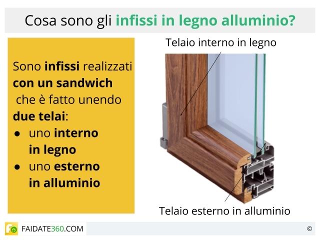 Infissi in legno ed alluminio caratteristiche scheda - Scheda tecnica finestra ...